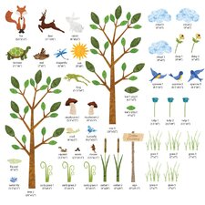 Forest Friend Wall Decal Kit