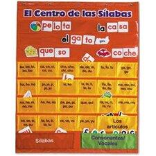 Spanish Syllables Chart
