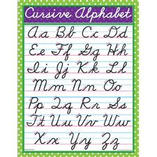 Modern Cursive Chart (Set of 3)