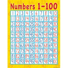 Numbers 1-100 Early Learning Chart (Set of 3)