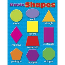 Learning Charts Basic Shapes Tool (Set of 3)