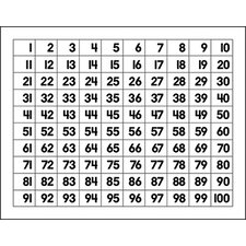 Wipe-off Hundreds Chart (Set of 2)