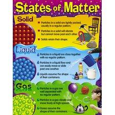 States of Matter Chart (Set of 3)