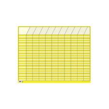 Incentive Horizontal Chart
