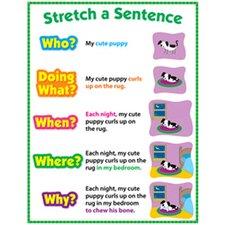 Stretch a Sentence Grade 1-3 Chart