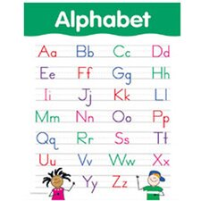 Alphabet Small Chart
