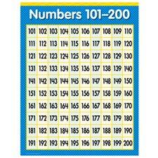 Numbers 101-200 Math Grade 1-3 Chart (Set of 3)