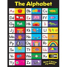 The Alphabet Small Chart (Set of 3)