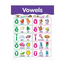Vowels Small Chart (Set of 3)