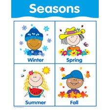 Seasons Chart (Set of 3)