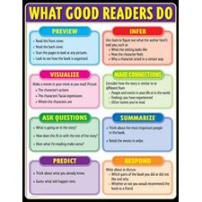 What Good Readers Do Small Chart
