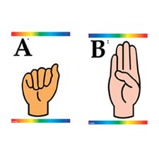 Learning Cards Sign Language Letters
