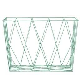 Wires Basket