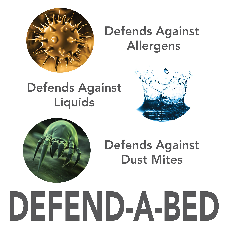Classic Brands Premium Defend A Bed Waterproof Mattress