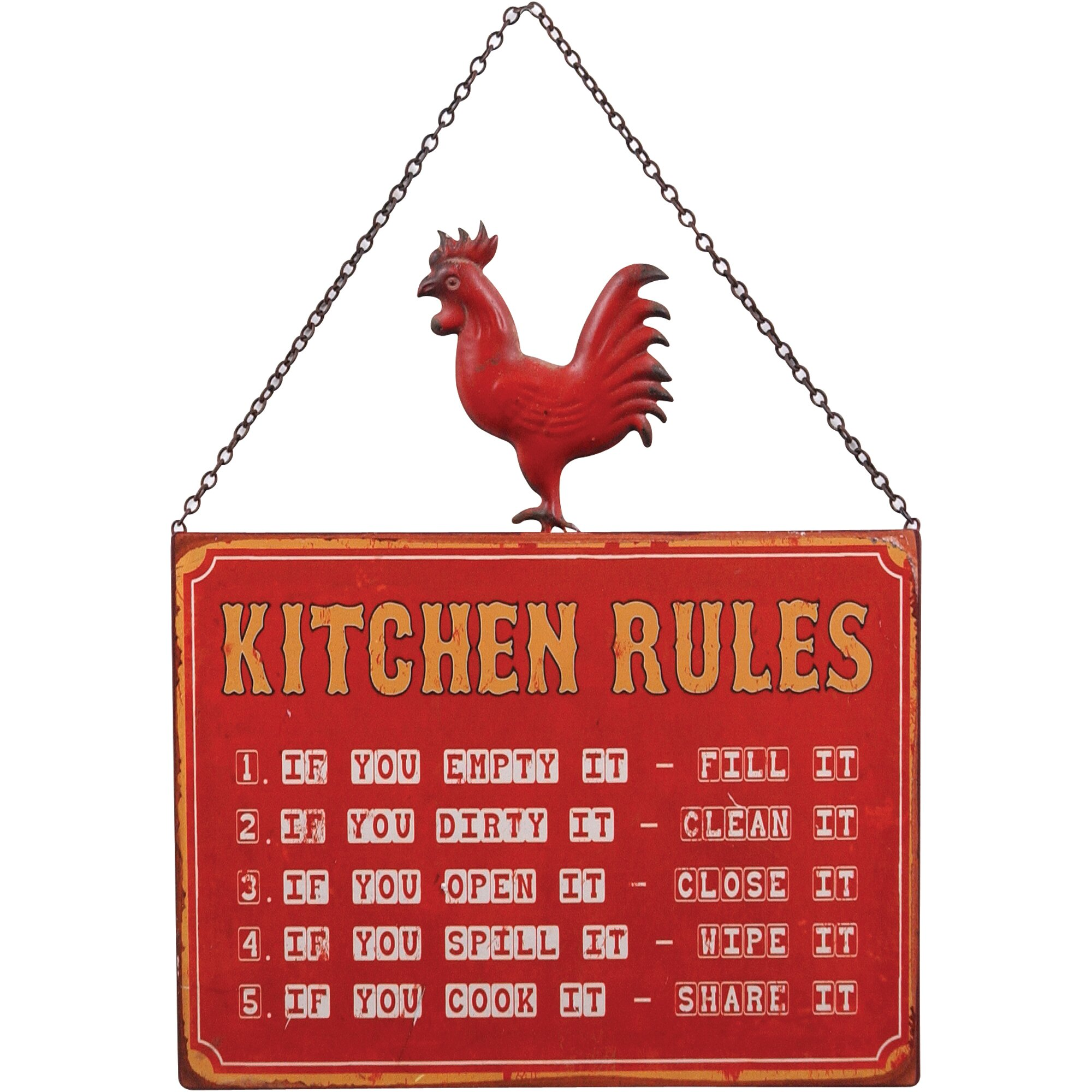 Wilco Home Decor: Kitchen Rules Wall Décor