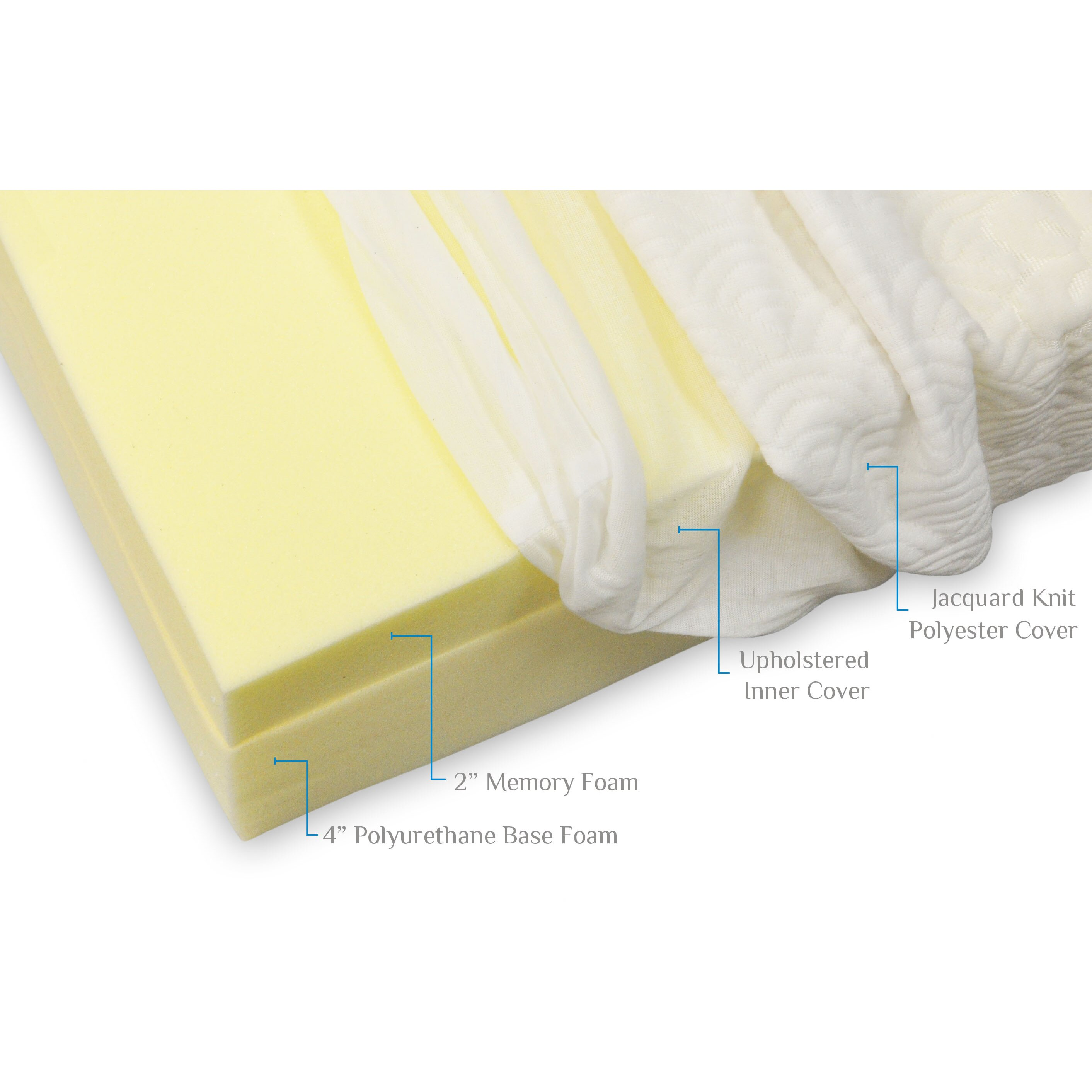 Pragma Bed Memory Foam Mattress