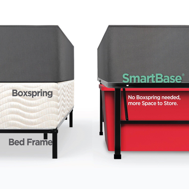 Sleep Revolution Bed Frame