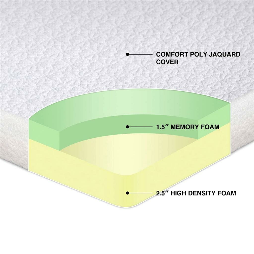 Best Price Quality Tri fold Memory Foam Mattress Topper & Reviews
