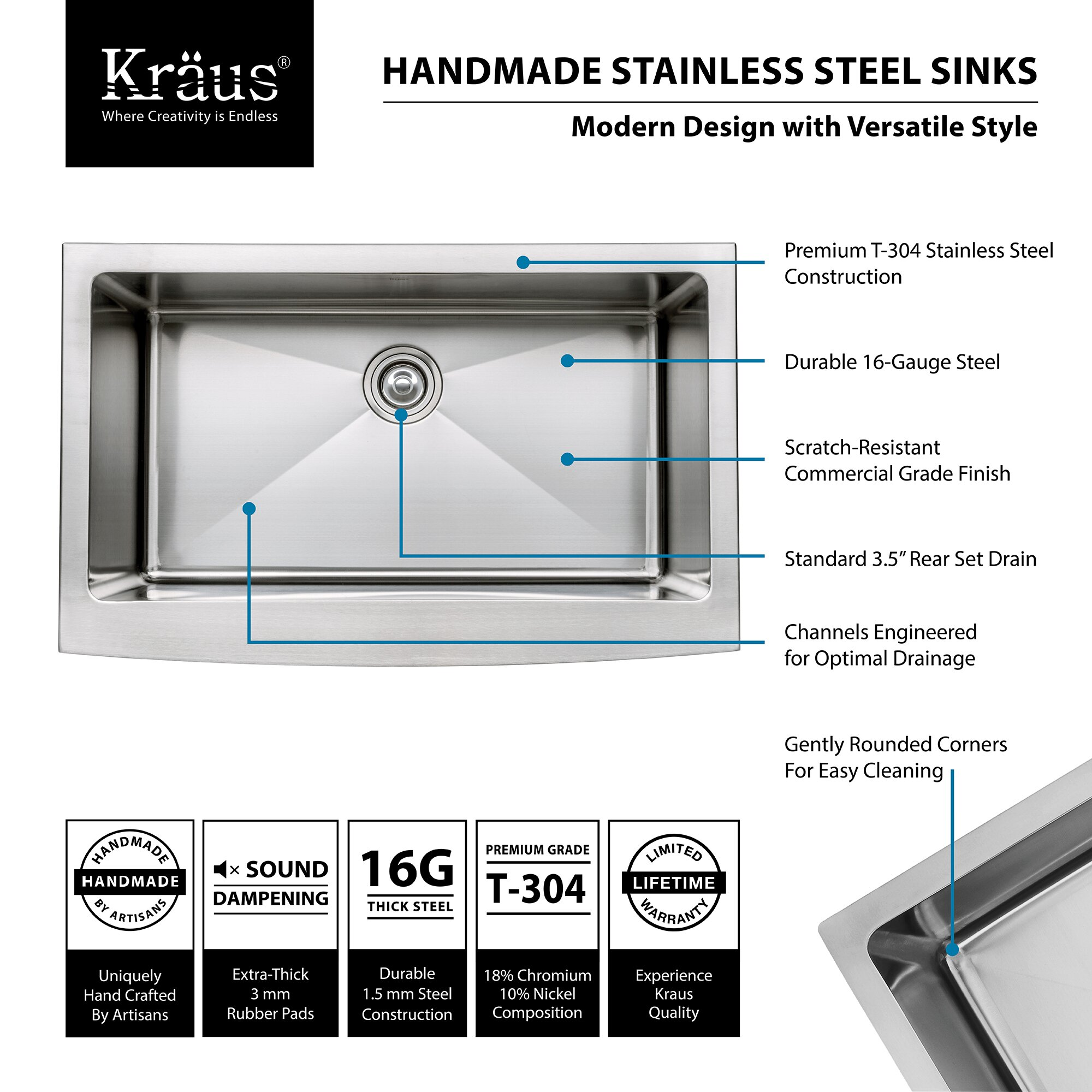 Stainless Steel Sink Table Combo : ... Combo 33